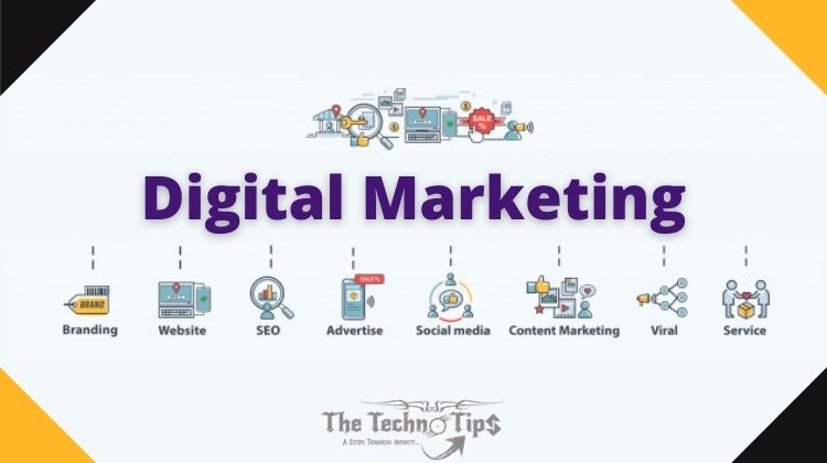 Digital Marketing Job Description With Annual Package
